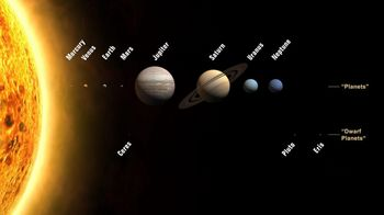 800px-UpdatedPlanets2006.jpg
