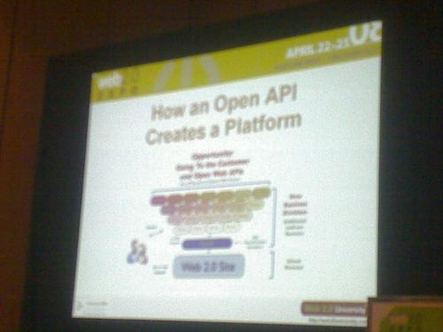 openAPI2platform.jpg